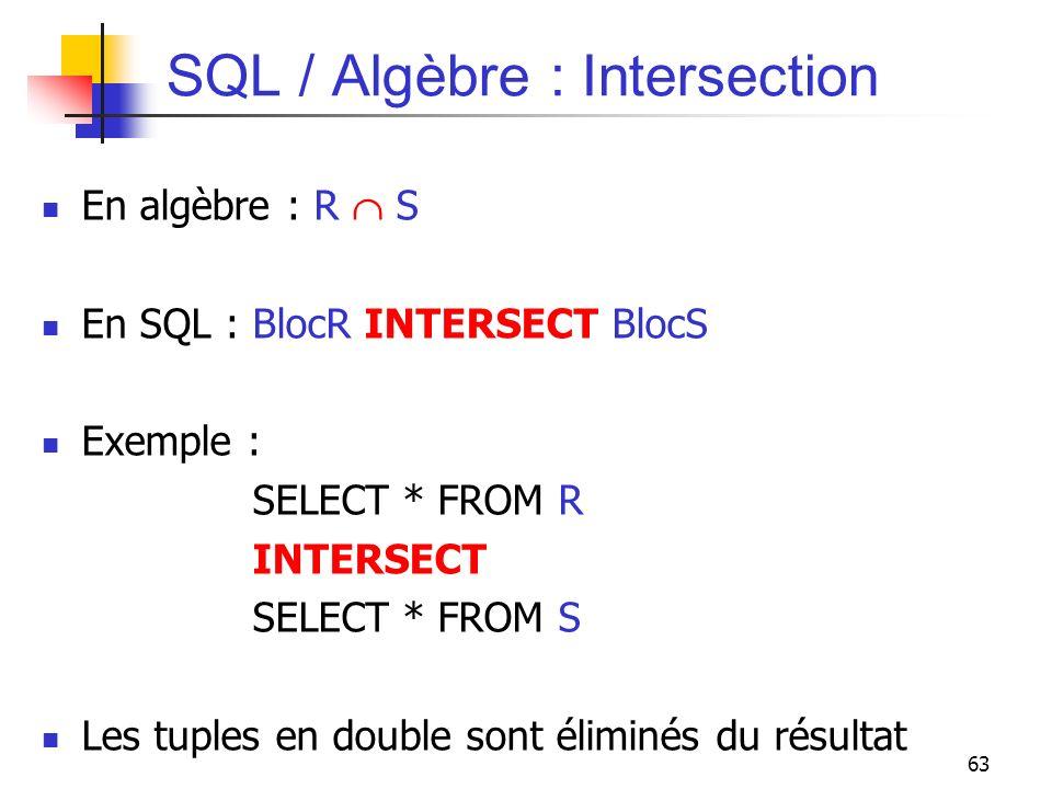63 SQL / Algèbre : Intersection En algèbre : R S En SQL : BlocR INTERSECT BlocS Exemple : SELECT * FROM R INTERSECT SELECT * FROM S Les tuples en doub