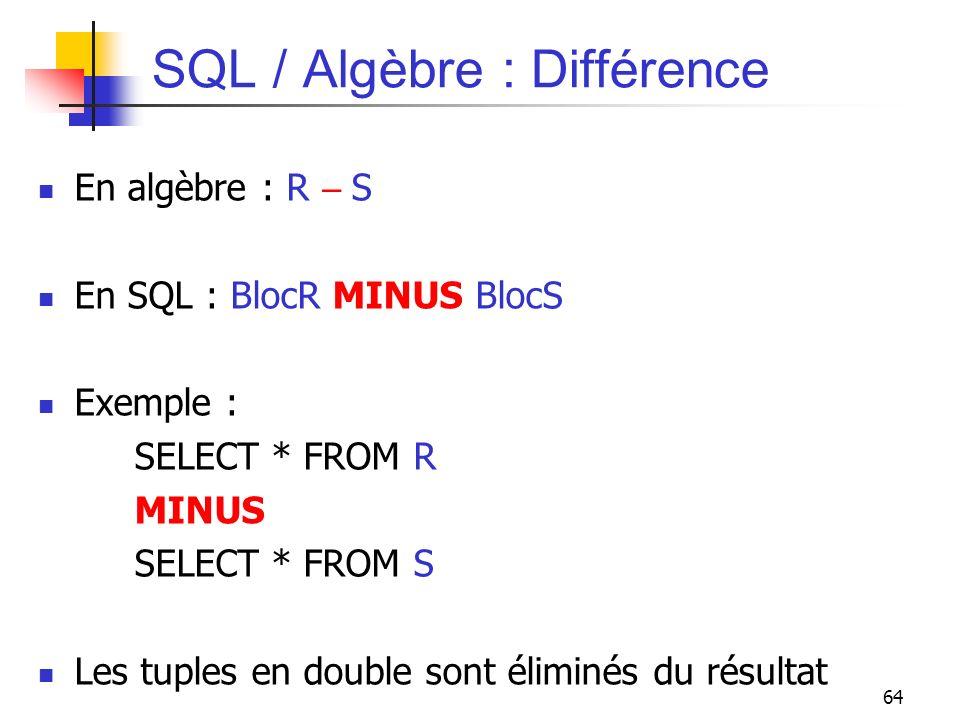64 SQL / Algèbre : Différence En algèbre : R S En SQL : BlocR MINUS BlocS Exemple : SELECT * FROM R MINUS SELECT * FROM S Les tuples en double sont él