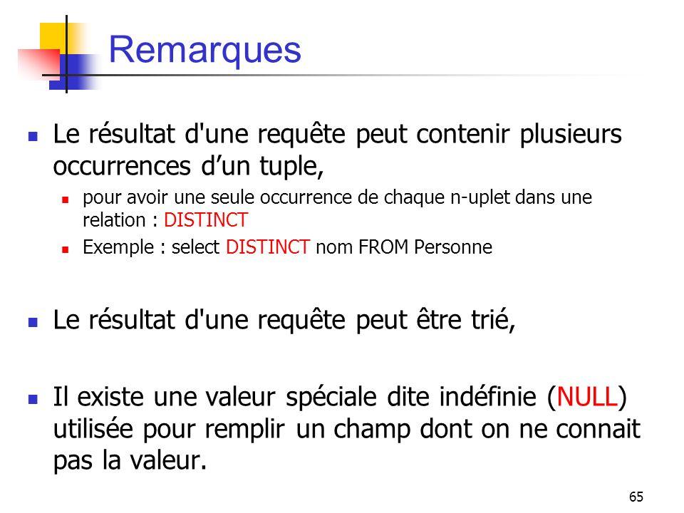 65 Remarques Le résultat d'une requête peut contenir plusieurs occurrences dun tuple, pour avoir une seule occurrence de chaque n-uplet dans une relat