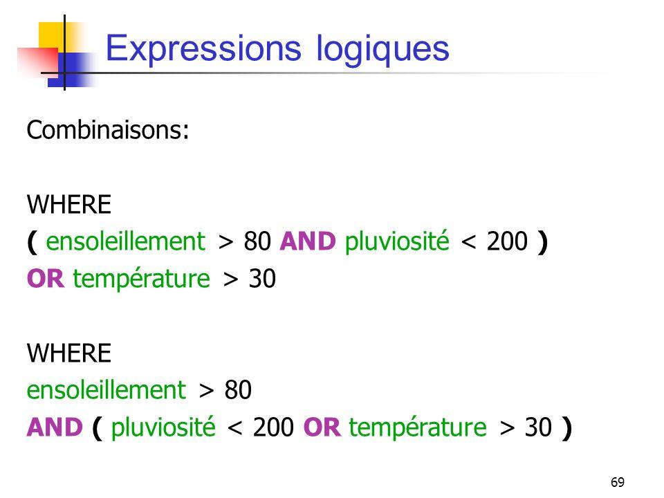 69 Expressions logiques Combinaisons: WHERE ( ensoleillement > 80 AND pluviosité < 200 ) OR température > 30 WHERE ensoleillement > 80 AND ( pluviosit