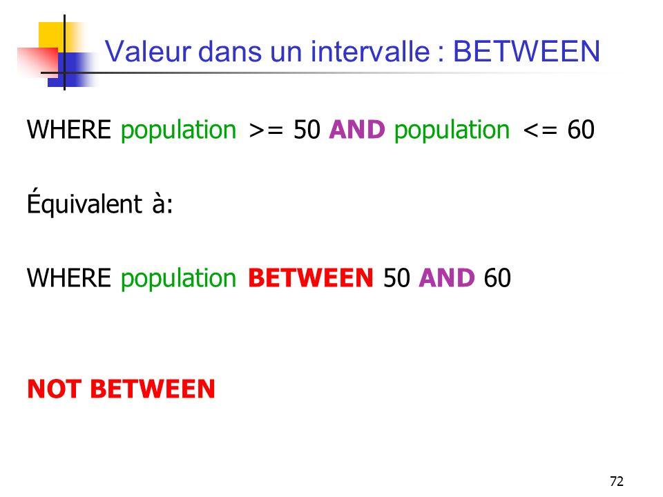 72 Valeur dans un intervalle : BETWEEN WHERE population >= 50 AND population <= 60 Équivalent à: WHERE population BETWEEN 50 AND 60 NOT BETWEEN