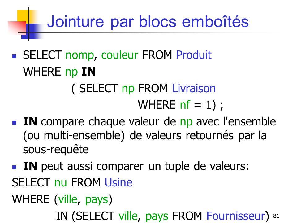 81 Jointure par blocs emboîtés SELECT nomp, couleur FROM Produit WHERE np IN ( SELECT np FROM Livraison WHERE nf = 1) ; IN compare chaque valeur de np