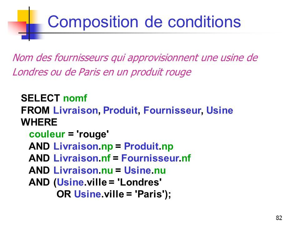 82 Composition de conditions Nom des fournisseurs qui approvisionnent une usine de Londres ou de Paris en un produit rouge SELECT nomf FROM Livraison,