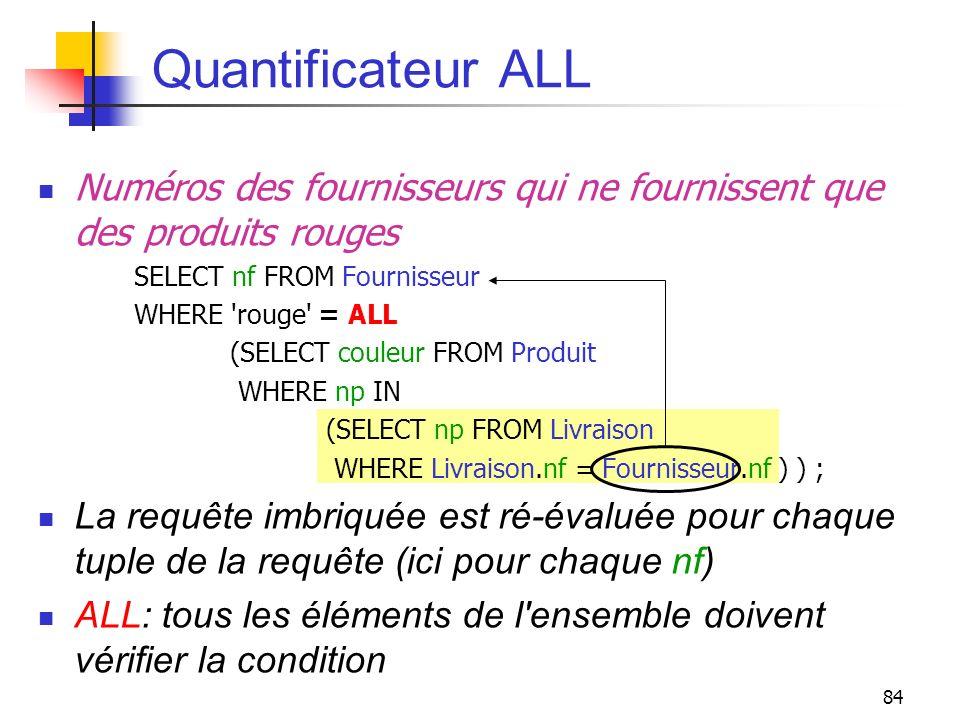 84 Quantificateur ALL Numéros des fournisseurs qui ne fournissent que des produits rouges SELECT nf FROM Fournisseur WHERE 'rouge' = ALL (SELECT coule