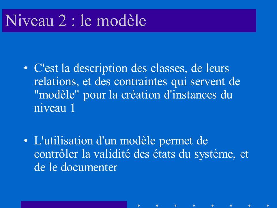 Niveau 2 : le modèle C est la description des classes, de leurs relations, et des contraintes qui servent de modèle pour la création d instances du niveau 1 L utilisation d un modèle permet de contrôler la validité des états du système, et de le documenter