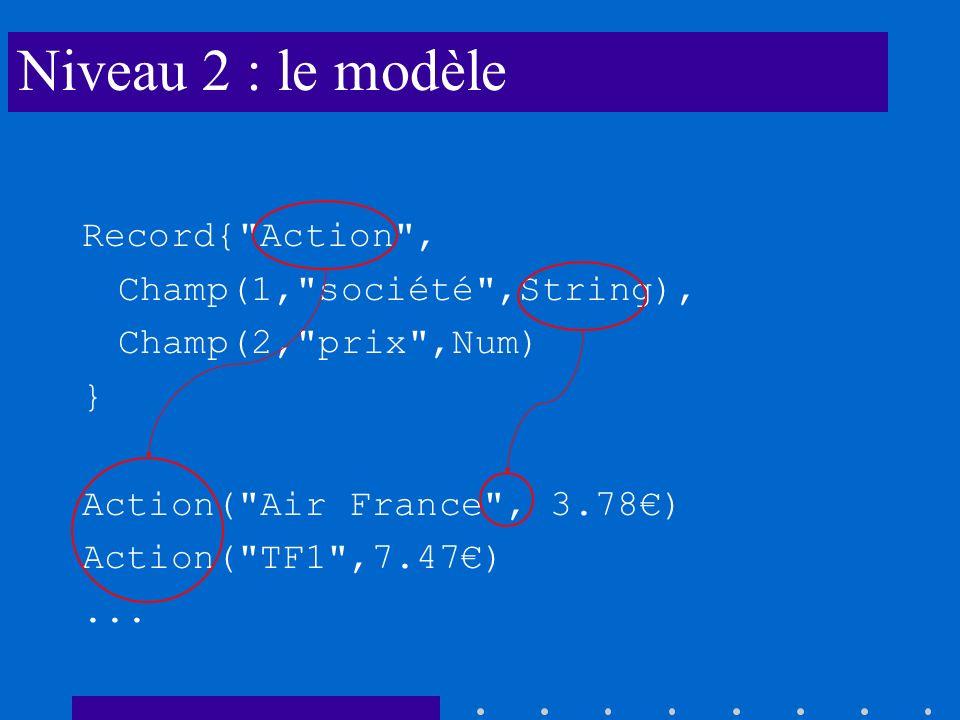 Niveau 2 : le modèle Record{ Action , Champ(1, société ,String), Champ(2, prix ,Num) } Action( Air France , 3.78) Action( TF1 ,7.47)...