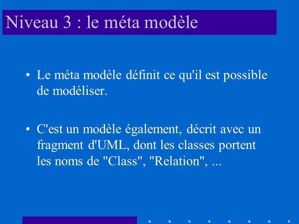 Niveau 3 : le méta modèle Le méta modèle définit ce qu'il est possible de modéliser. C'est un modèle également, décrit avec un fragment d'UML, dont le