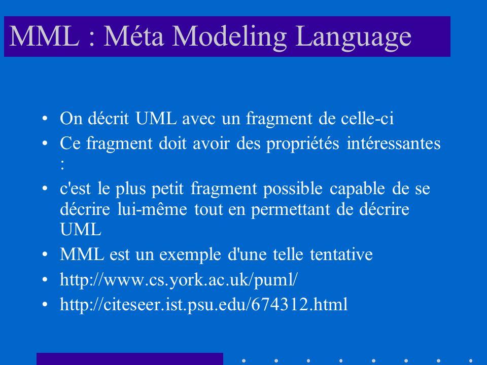 MML : Méta Modeling Language On décrit UML avec un fragment de celle-ci Ce fragment doit avoir des propriétés intéressantes : c est le plus petit fragment possible capable de se décrire lui-même tout en permettant de décrire UML MML est un exemple d une telle tentative http://www.cs.york.ac.uk/puml/ http://citeseer.ist.psu.edu/674312.html