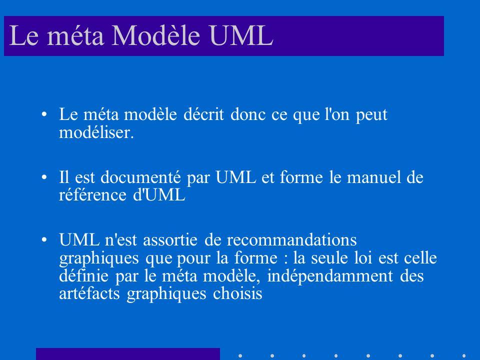 Le méta Modèle UML Le méta modèle décrit donc ce que l'on peut modéliser. Il est documenté par UML et forme le manuel de référence d'UML UML n'est ass