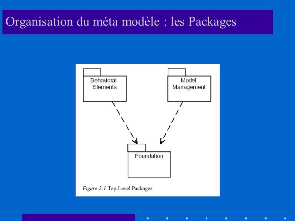 Organisation du méta modèle : les Packages