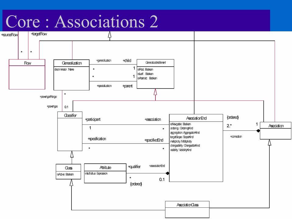 Core : Associations 2