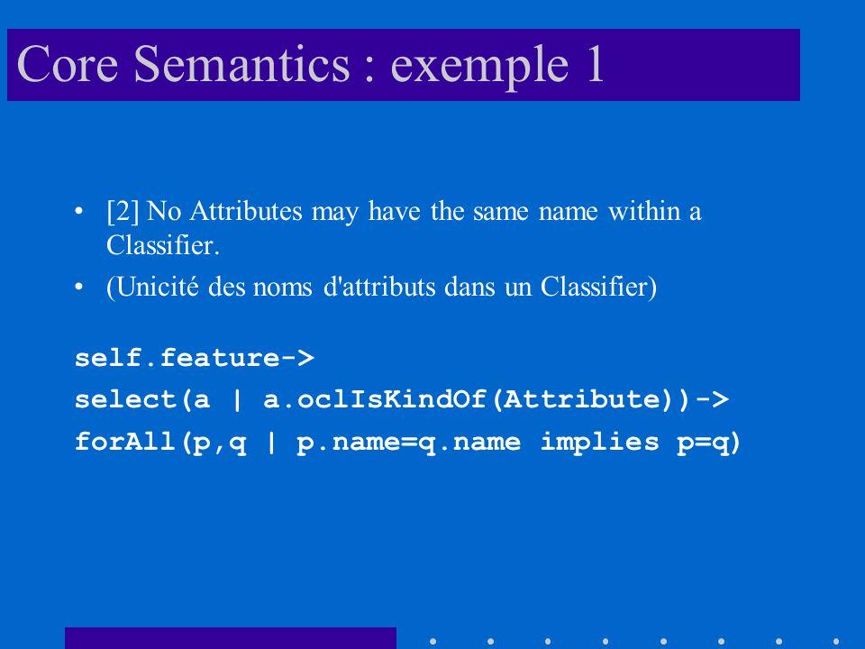 Core Semantics : exemple 1 [2] No Attributes may have the same name within a Classifier. (Unicité des noms d'attributs dans un Classifier) self.featur