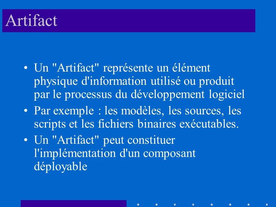 Artifact Un Artifact représente un élément physique d information utilisé ou produit par le processus du développement logiciel Par exemple : les modèles, les sources, les scripts et les fichiers binaires exécutables.