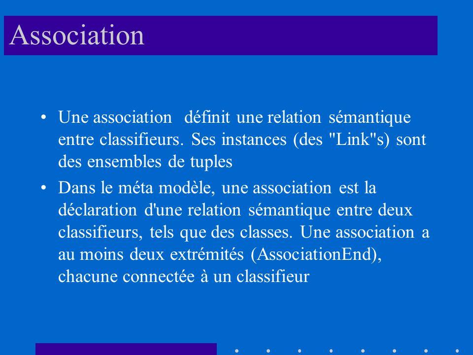 Association Une association définit une relation sémantique entre classifieurs. Ses instances (des