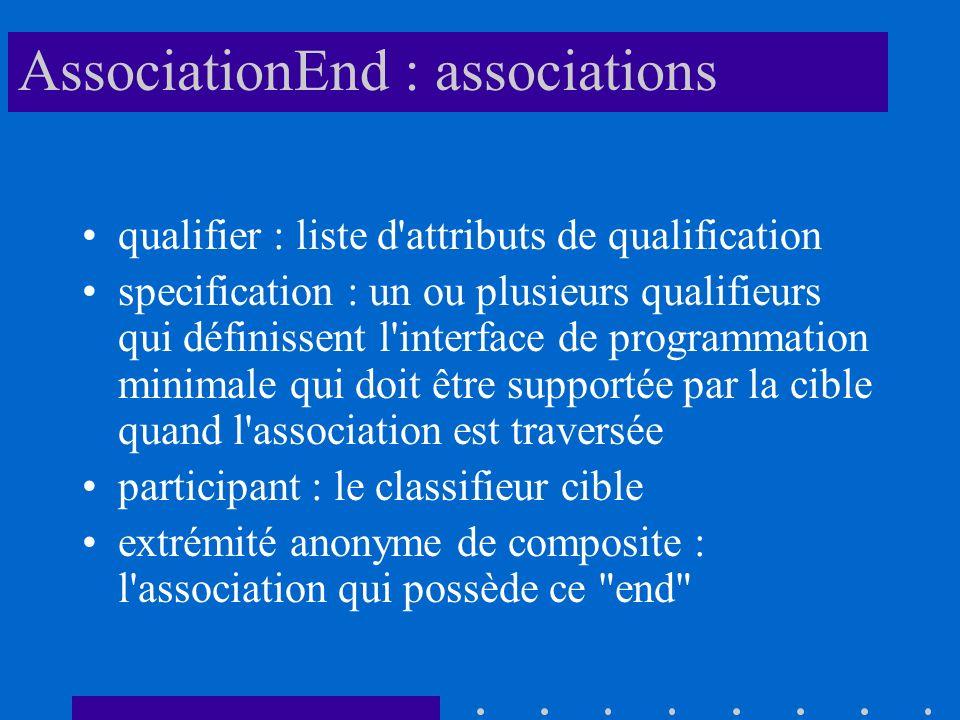AssociationEnd : associations qualifier : liste d'attributs de qualification specification : un ou plusieurs qualifieurs qui définissent l'interface d
