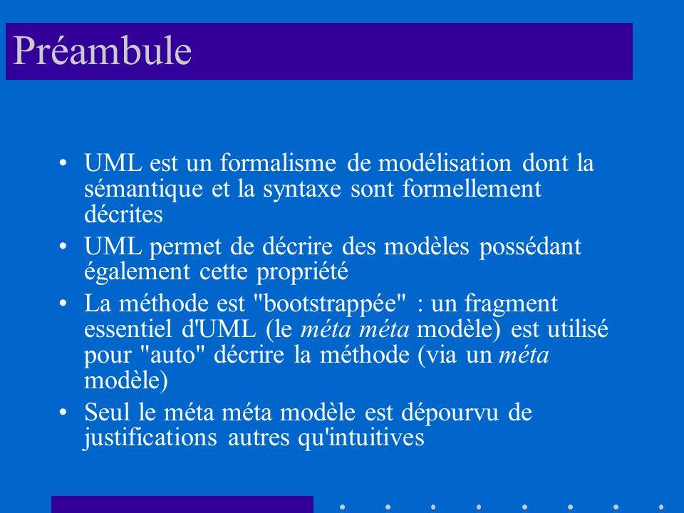 Préambule UML est un formalisme de modélisation dont la sémantique et la syntaxe sont formellement décrites UML permet de décrire des modèles possédant également cette propriété La méthode est bootstrappée : un fragment essentiel d UML (le méta méta modèle) est utilisé pour auto décrire la méthode (via un méta modèle) Seul le méta méta modèle est dépourvu de justifications autres qu intuitives