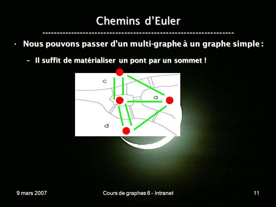 9 mars 2007Cours de graphes 6 - Intranet11 Chemins dEuler ----------------------------------------------------------------- Nous pouvons passer dun multi-graphe à un graphe simple :Nous pouvons passer dun multi-graphe à un graphe simple : –Il suffit de matérialiser un pont par un sommet !