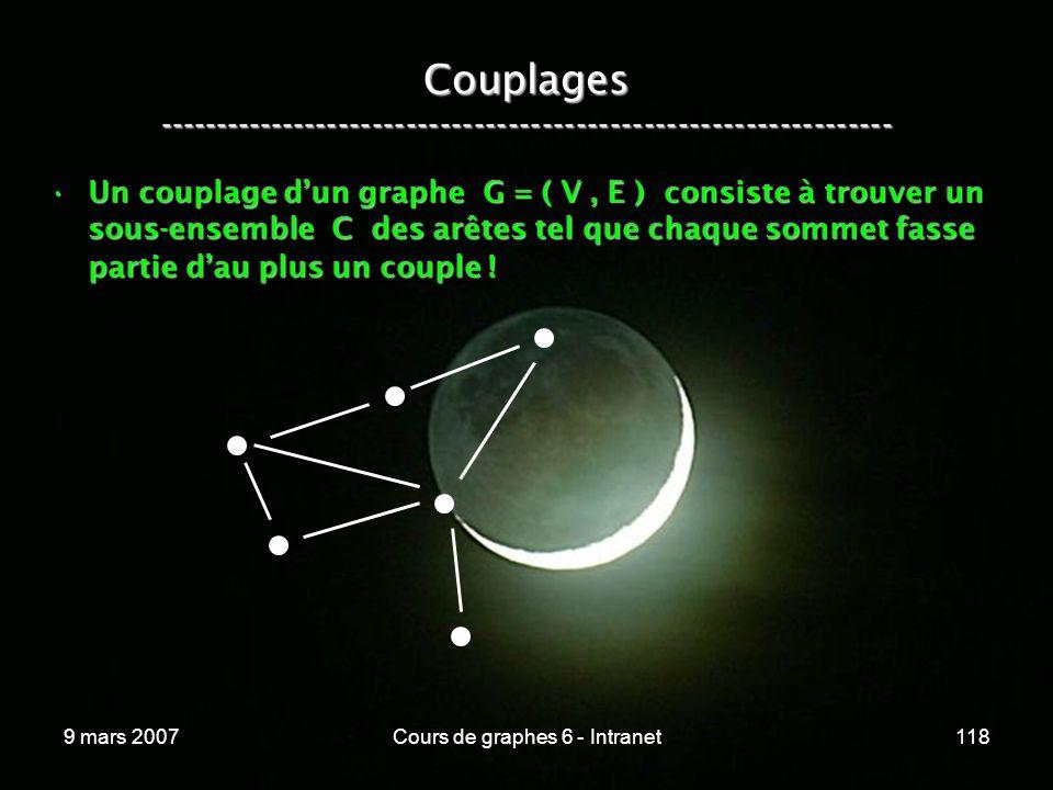 9 mars 2007Cours de graphes 6 - Intranet118 Couplages ----------------------------------------------------------------- Un couplage dun graphe G = ( V, E ) consiste à trouver un sous-ensemble C des arêtes tel que chaque sommet fasse partie dau plus un couple !Un couplage dun graphe G = ( V, E ) consiste à trouver un sous-ensemble C des arêtes tel que chaque sommet fasse partie dau plus un couple !