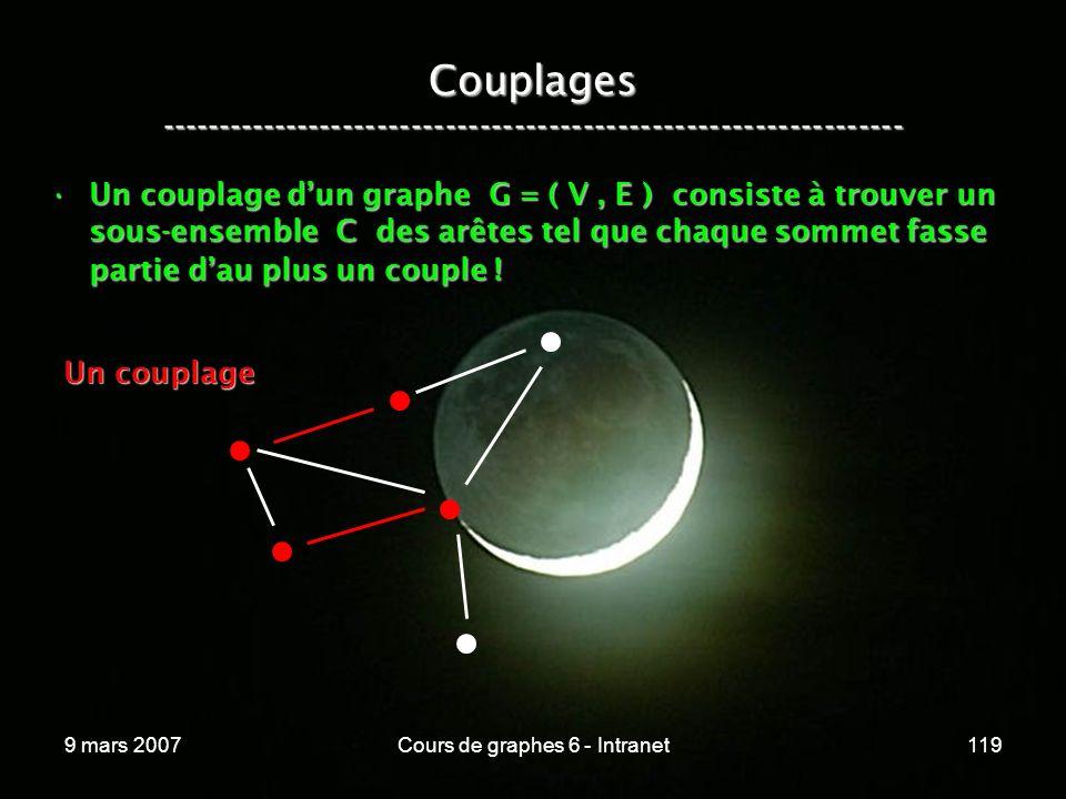 9 mars 2007Cours de graphes 6 - Intranet119 Couplages ----------------------------------------------------------------- Un couplage dun graphe G = ( V, E ) consiste à trouver un sous-ensemble C des arêtes tel que chaque sommet fasse partie dau plus un couple !Un couplage dun graphe G = ( V, E ) consiste à trouver un sous-ensemble C des arêtes tel que chaque sommet fasse partie dau plus un couple .