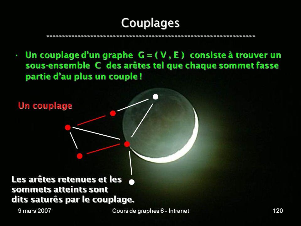 9 mars 2007Cours de graphes 6 - Intranet120 Couplages ----------------------------------------------------------------- Un couplage dun graphe G = ( V, E ) consiste à trouver un sous-ensemble C des arêtes tel que chaque sommet fasse partie dau plus un couple !Un couplage dun graphe G = ( V, E ) consiste à trouver un sous-ensemble C des arêtes tel que chaque sommet fasse partie dau plus un couple .