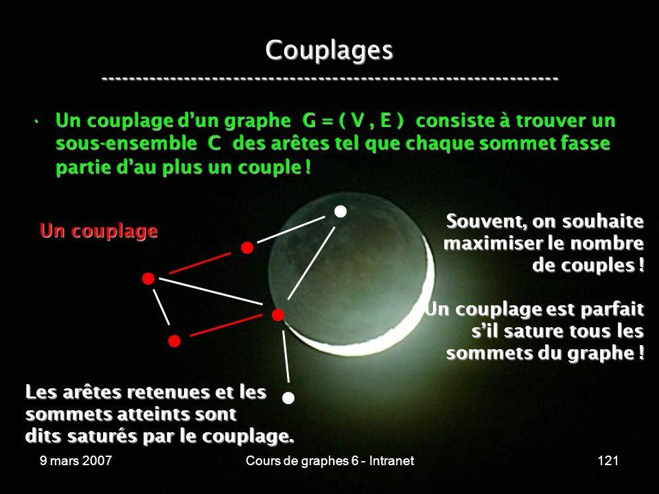 9 mars 2007Cours de graphes 6 - Intranet121 Couplages ----------------------------------------------------------------- Un couplage dun graphe G = ( V, E ) consiste à trouver un sous-ensemble C des arêtes tel que chaque sommet fasse partie dau plus un couple !Un couplage dun graphe G = ( V, E ) consiste à trouver un sous-ensemble C des arêtes tel que chaque sommet fasse partie dau plus un couple .