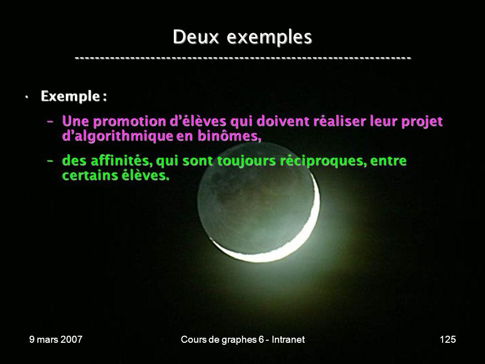 9 mars 2007Cours de graphes 6 - Intranet125 Deux exemples ----------------------------------------------------------------- Exemple :Exemple : –Une promotion délèves qui doivent réaliser leur projet dalgorithmique en binômes, –des affinités, qui sont toujours réciproques, entre certains élèves.