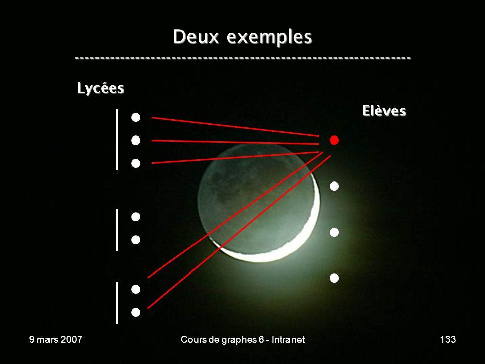 9 mars 2007Cours de graphes 6 - Intranet133 Lycées Elèves Deux exemples -----------------------------------------------------------------
