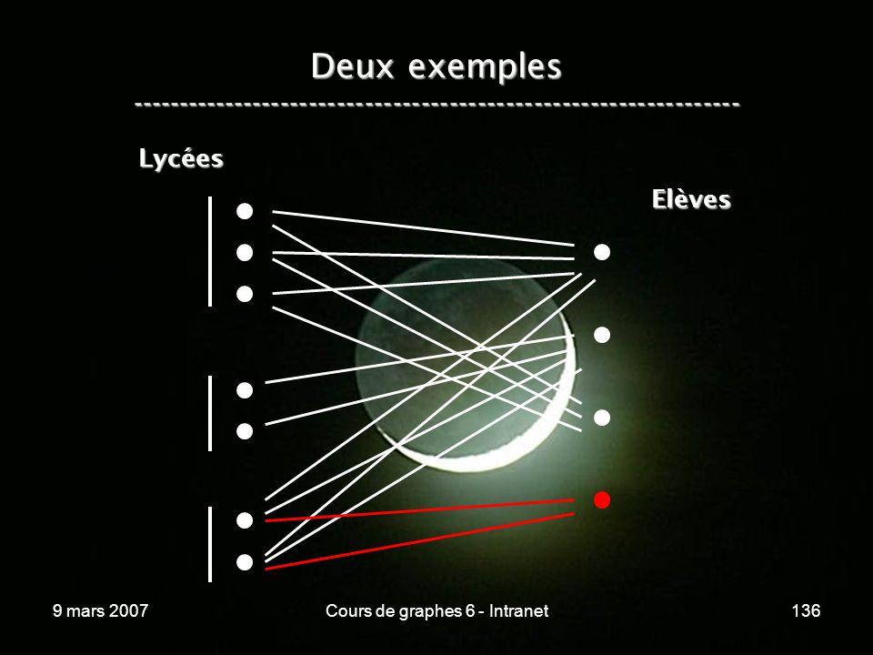 9 mars 2007Cours de graphes 6 - Intranet136 Lycées Elèves Deux exemples -----------------------------------------------------------------