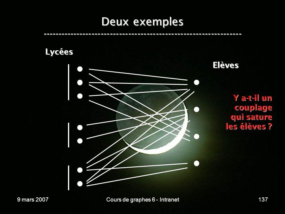 9 mars 2007Cours de graphes 6 - Intranet137 Lycées Elèves Y a-t-il un couplage qui sature les élèves .