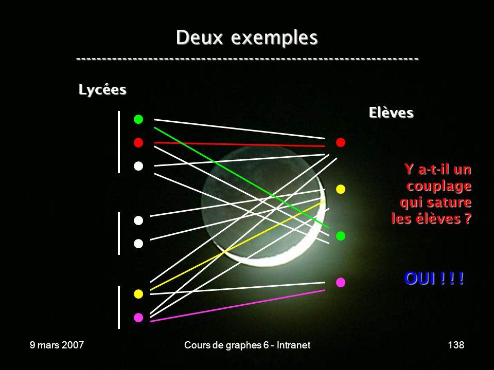 9 mars 2007Cours de graphes 6 - Intranet138 Lycées Elèves Y a-t-il un couplage qui sature les élèves .