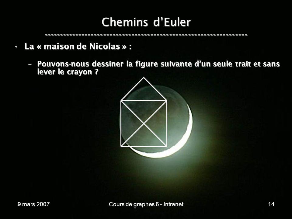 9 mars 2007Cours de graphes 6 - Intranet14 Chemins dEuler ----------------------------------------------------------------- La « maison de Nicolas » :La « maison de Nicolas » : –Pouvons-nous dessiner la figure suivante dun seule trait et sans lever le crayon