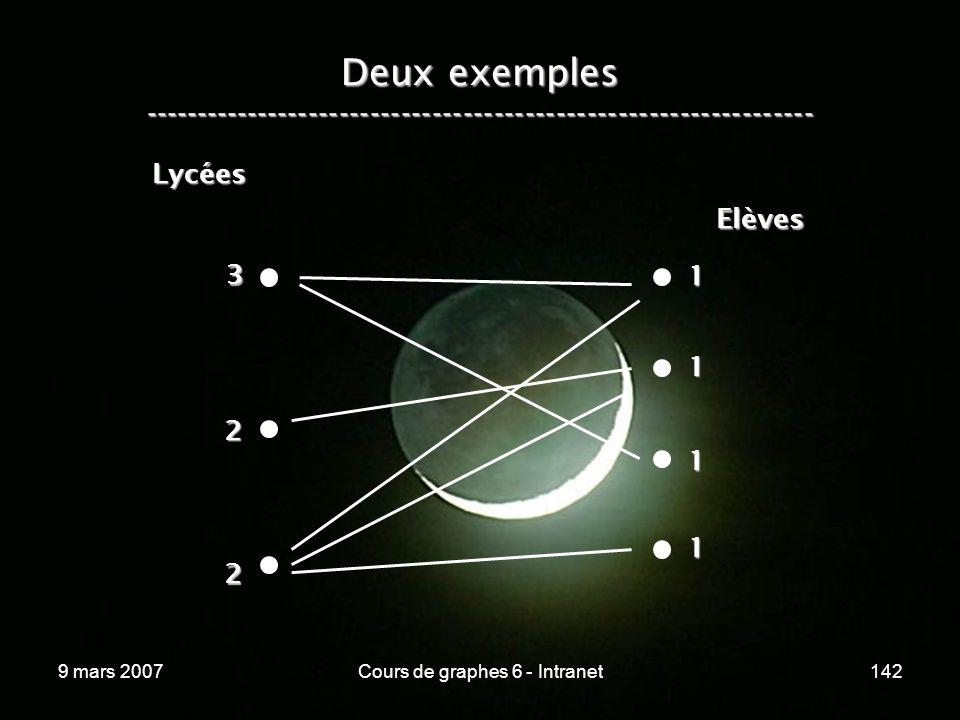 9 mars 2007Cours de graphes 6 - Intranet142 Lycées Elèves Deux exemples ----------------------------------------------------------------- 3 2 2 1 1 1 1
