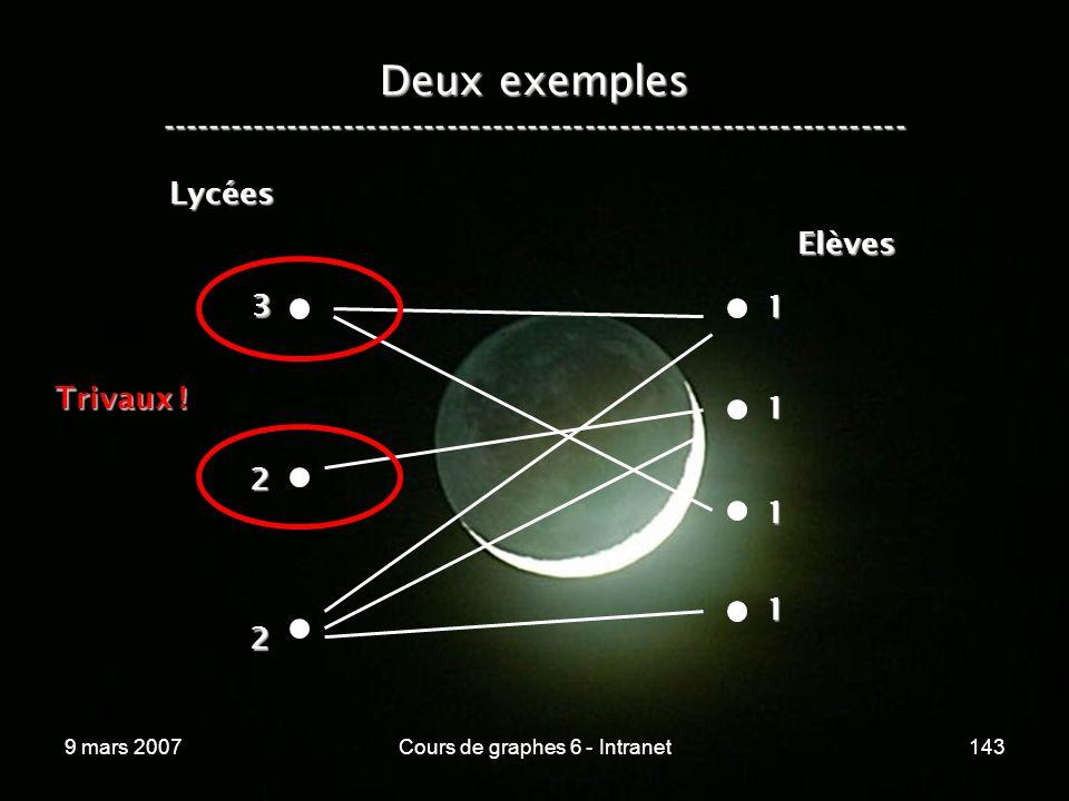 9 mars 2007Cours de graphes 6 - Intranet143 Lycées Elèves Deux exemples ----------------------------------------------------------------- 3 2 2 1 1 1 1 Trivaux !