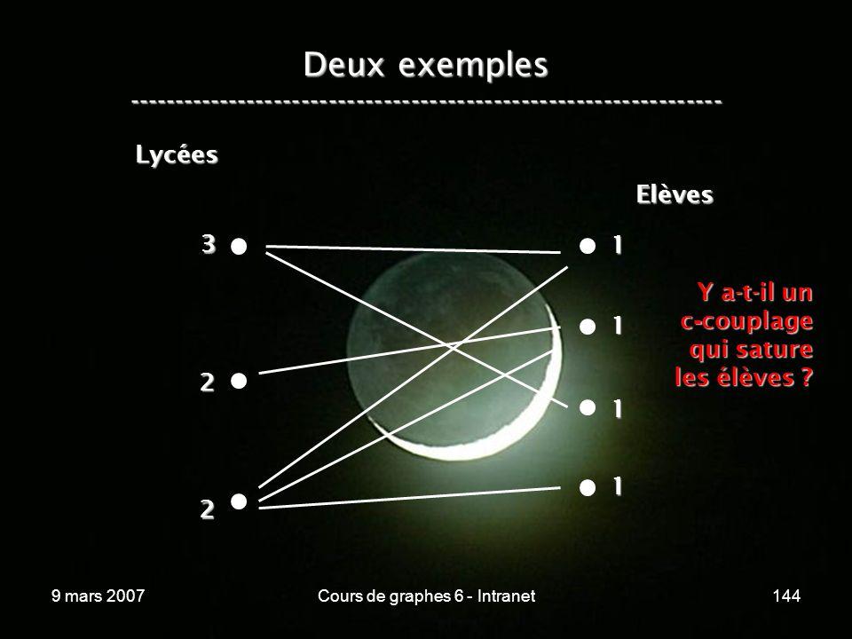 9 mars 2007Cours de graphes 6 - Intranet144 Lycées Elèves Y a-t-il un c - couplage qui sature les élèves .