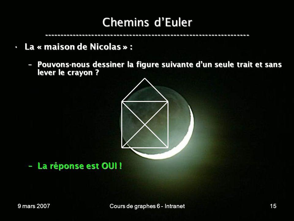9 mars 2007Cours de graphes 6 - Intranet15 Chemins dEuler ----------------------------------------------------------------- La « maison de Nicolas » :La « maison de Nicolas » : –Pouvons-nous dessiner la figure suivante dun seule trait et sans lever le crayon .