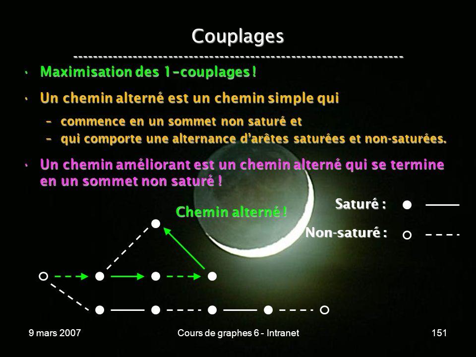 9 mars 2007Cours de graphes 6 - Intranet151 Couplages ----------------------------------------------------------------- Maximisation des 1 - couplages !Maximisation des 1 - couplages .