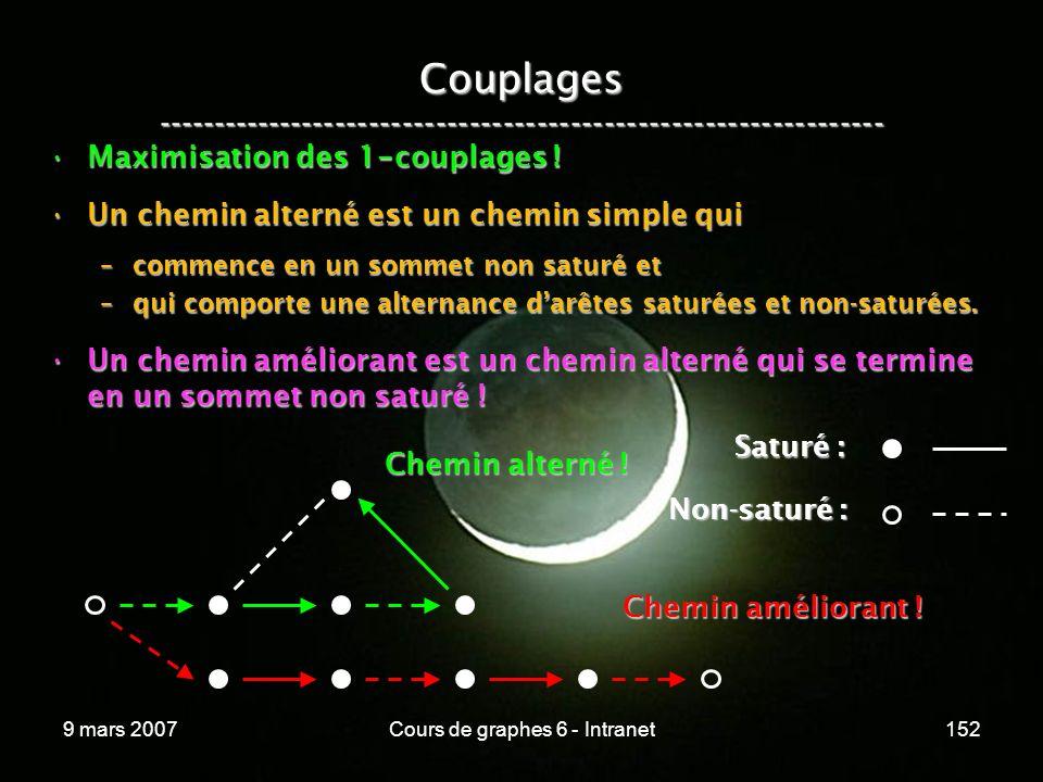 9 mars 2007Cours de graphes 6 - Intranet152 Couplages ----------------------------------------------------------------- Maximisation des 1 - couplages !Maximisation des 1 - couplages .