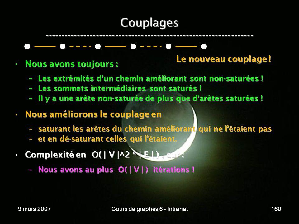9 mars 2007Cours de graphes 6 - Intranet160 Couplages ----------------------------------------------------------------- Nous avons toujours :Nous avons toujours : –Les extrémités dun chemin améliorant sont non-saturées .