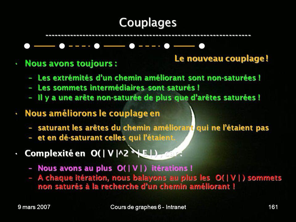 9 mars 2007Cours de graphes 6 - Intranet161 Couplages ----------------------------------------------------------------- Nous avons toujours :Nous avons toujours : –Les extrémités dun chemin améliorant sont non-saturées .