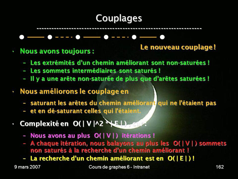 9 mars 2007Cours de graphes 6 - Intranet162 Couplages ----------------------------------------------------------------- Nous avons toujours :Nous avons toujours : –Les extrémités dun chemin améliorant sont non-saturées .
