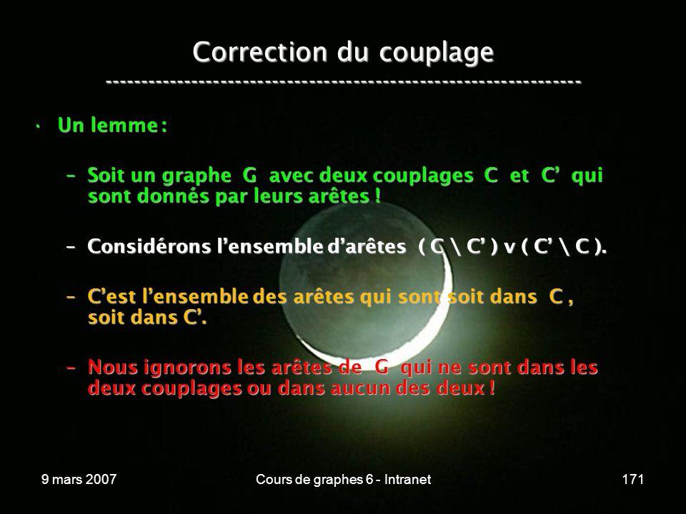 9 mars 2007Cours de graphes 6 - Intranet171 Correction du couplage ----------------------------------------------------------------- Un lemme :Un lemme : –Soit un graphe G avec deux couplages C et C qui sont donnés par leurs arêtes .