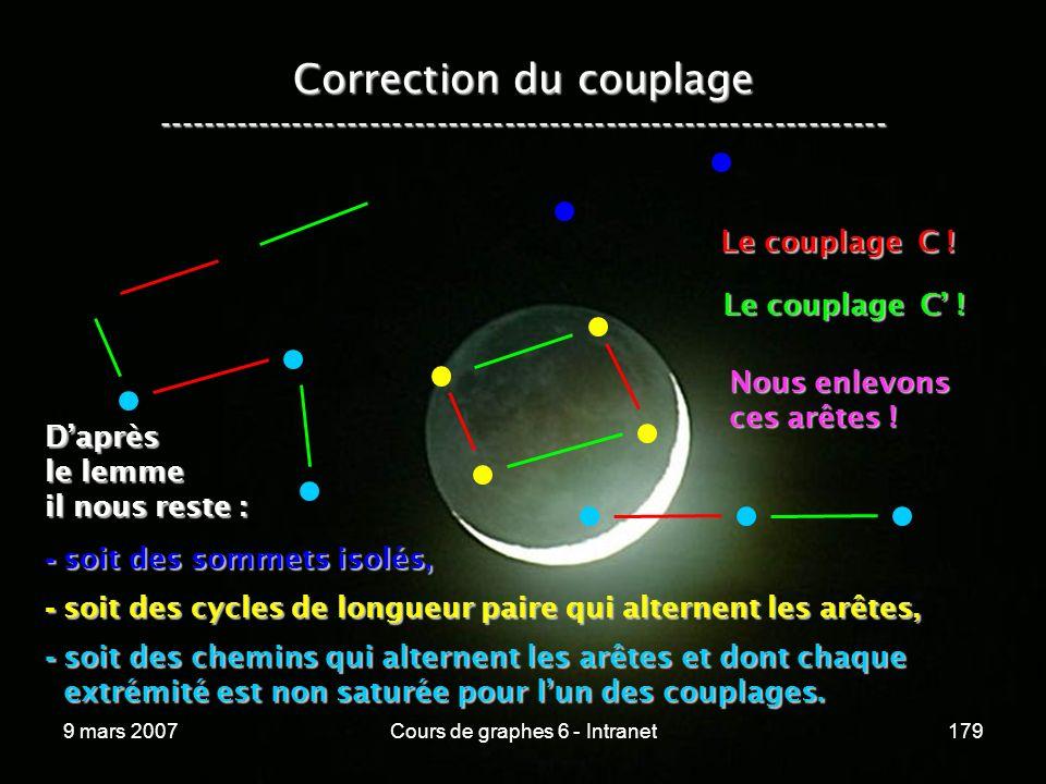 9 mars 2007Cours de graphes 6 - Intranet179 Daprès le lemme il nous reste : - soit des sommets isolés, - soit des cycles de longueur paire qui alternent les arêtes, - soit des chemins qui alternent les arêtes et dont chaque extrémité est non saturée pour lun des couplages.