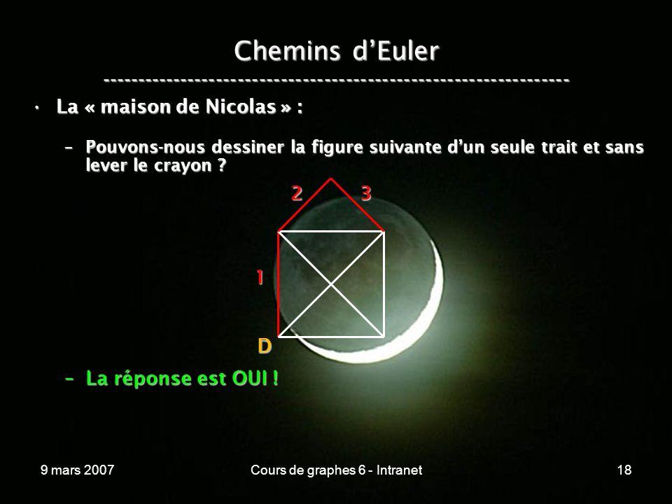 9 mars 2007Cours de graphes 6 - Intranet18 Chemins dEuler ----------------------------------------------------------------- La « maison de Nicolas » :La « maison de Nicolas » : –Pouvons-nous dessiner la figure suivante dun seule trait et sans lever le crayon .