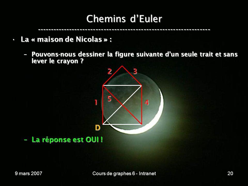 9 mars 2007Cours de graphes 6 - Intranet20 Chemins dEuler ----------------------------------------------------------------- La « maison de Nicolas » :La « maison de Nicolas » : –Pouvons-nous dessiner la figure suivante dun seule trait et sans lever le crayon .
