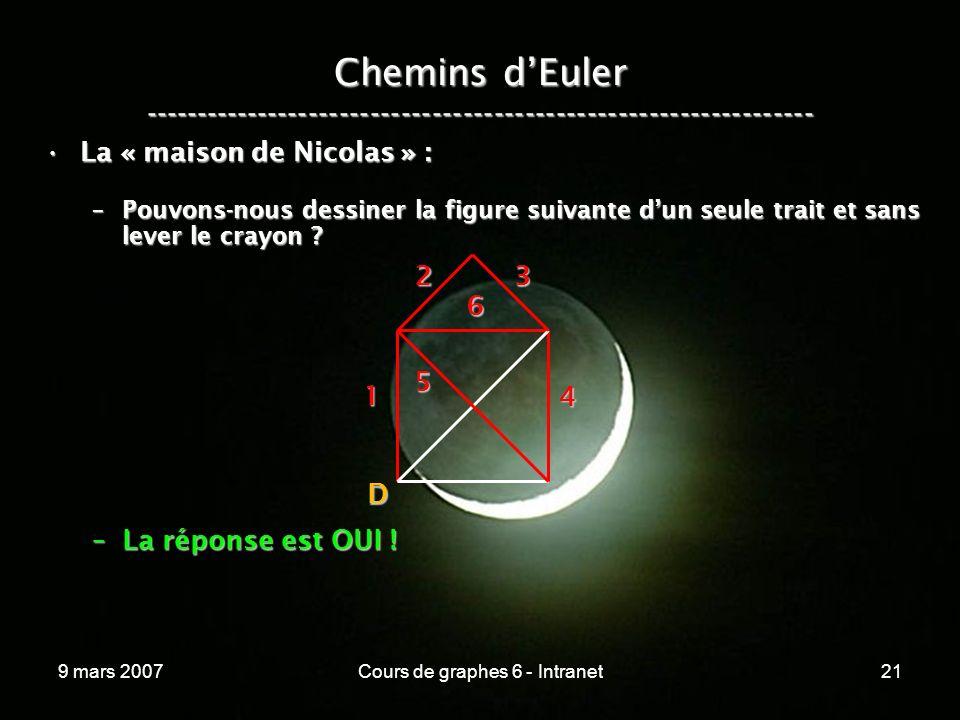 9 mars 2007Cours de graphes 6 - Intranet21 Chemins dEuler ----------------------------------------------------------------- La « maison de Nicolas » :La « maison de Nicolas » : –Pouvons-nous dessiner la figure suivante dun seule trait et sans lever le crayon .