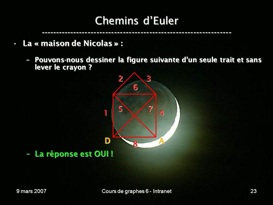 9 mars 2007Cours de graphes 6 - Intranet23 Chemins dEuler ----------------------------------------------------------------- La « maison de Nicolas » :La « maison de Nicolas » : –Pouvons-nous dessiner la figure suivante dun seule trait et sans lever le crayon .