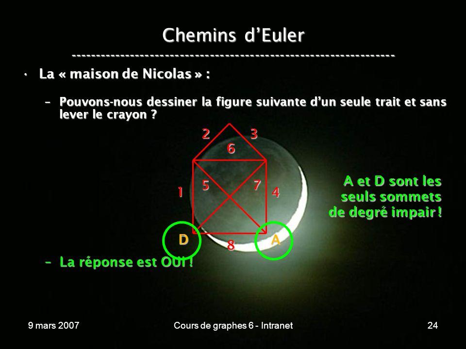 9 mars 2007Cours de graphes 6 - Intranet24 Chemins dEuler ----------------------------------------------------------------- La « maison de Nicolas » :La « maison de Nicolas » : –Pouvons-nous dessiner la figure suivante dun seule trait et sans lever le crayon .