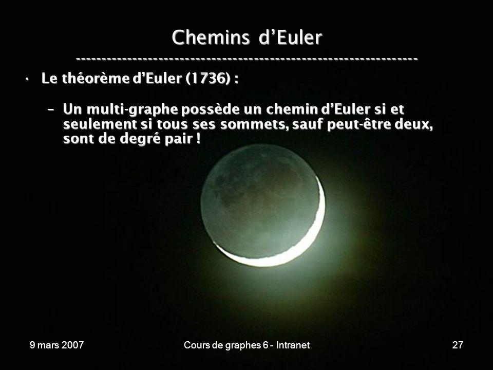 9 mars 2007Cours de graphes 6 - Intranet27 Chemins dEuler ----------------------------------------------------------------- Le théorème dEuler (1736) :Le théorème dEuler (1736) : –Un multi-graphe possède un chemin dEuler si et seulement si tous ses sommets, sauf peut-être deux, sont de degré pair !