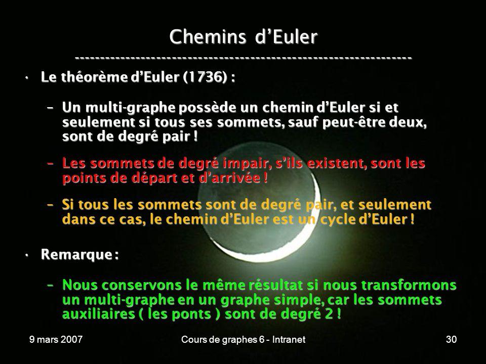 9 mars 2007Cours de graphes 6 - Intranet30 Chemins dEuler ----------------------------------------------------------------- Le théorème dEuler (1736) :Le théorème dEuler (1736) : –Un multi-graphe possède un chemin dEuler si et seulement si tous ses sommets, sauf peut-être deux, sont de degré pair .