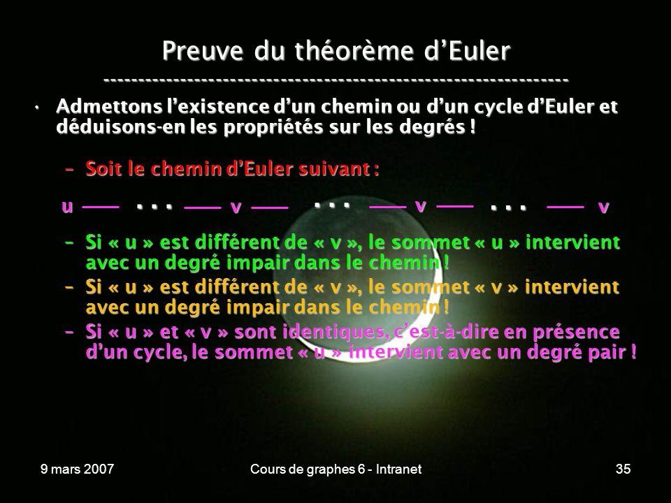 9 mars 2007Cours de graphes 6 - Intranet35 Preuve du théorème dEuler ----------------------------------------------------------------- Admettons lexistence dun chemin ou dun cycle dEuler et déduisons-en les propriétés sur les degrés !Admettons lexistence dun chemin ou dun cycle dEuler et déduisons-en les propriétés sur les degrés .